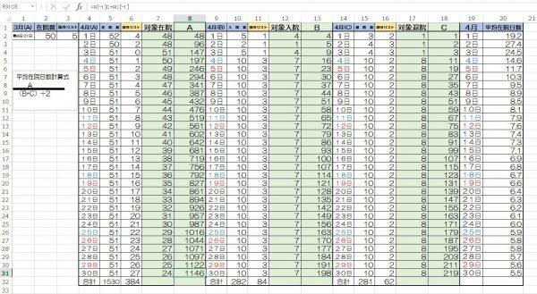 平均在院日数 計算 エクセル 簡単